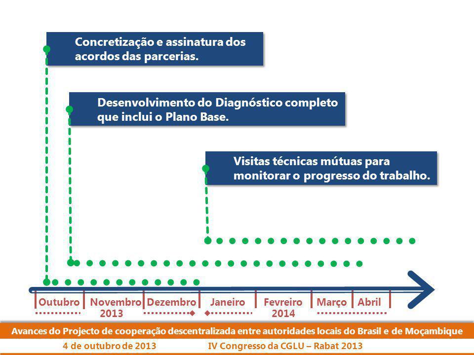 Dezembro Outubro Desenvolvimento do Diagnóstico completo que inclui o Plano Base. Novembro Concretização e assinatura dos acordos das parcerias. Avanc