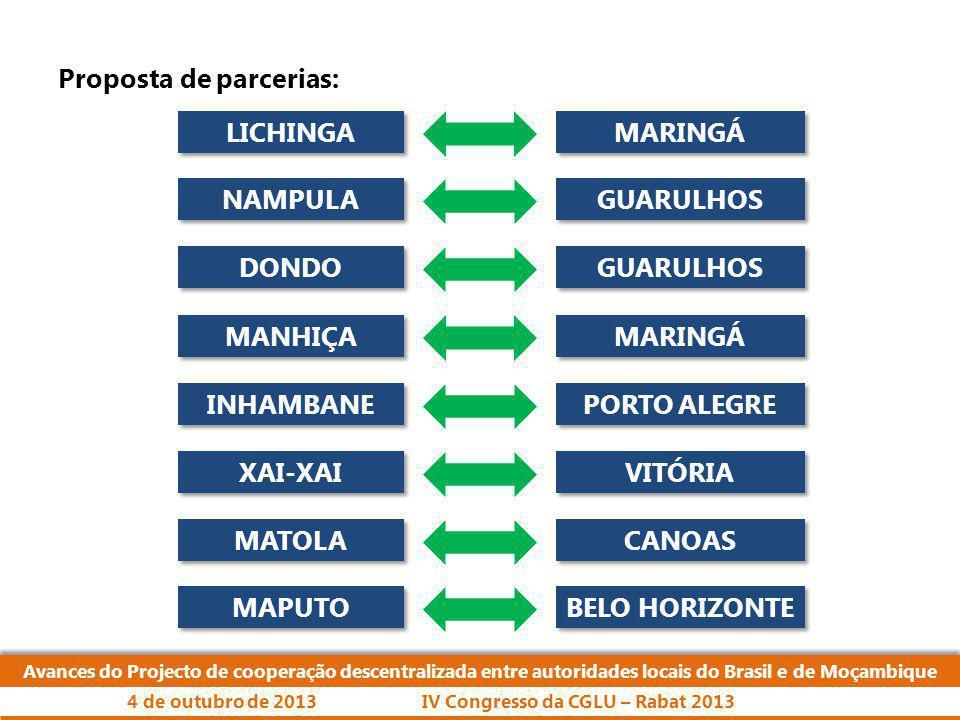 Avances do Projecto de cooperação descentralizada entre autoridades locais do Brasil e de Moçambique IV Congresso da CGLU – Rabat 20134 de outubro de 2013 Proposta de parcerias: LICHINGA MARINGÁ NAMPULA GUARULHOS DONDO GUARULHOS MANHIÇA MARINGÁ INHAMBANE PORTO ALEGRE MATOLA CANOAS MAPUTO BELO HORIZONTE XAI-XAI VITÓRIA