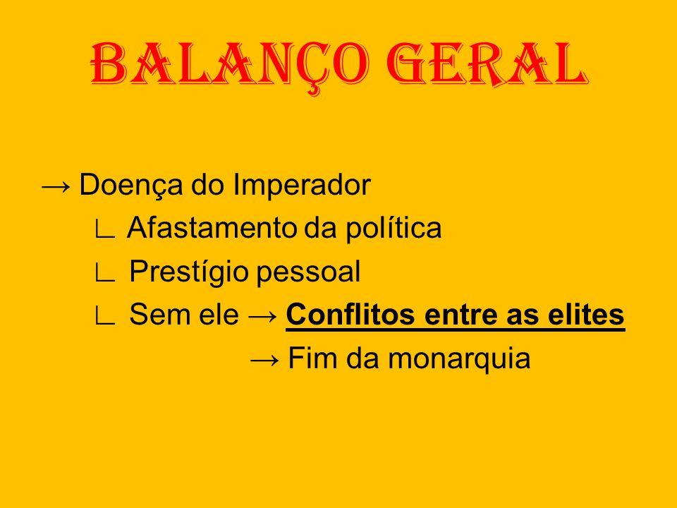 BALANÇO GERAL → Doença do Imperador ∟ Afastamento da política ∟ Prestígio pessoal ∟ Sem ele → Conflitos entre as elites → Fim da monarquia