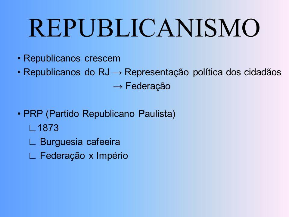 REPUBLICANISMO Republicanos crescem Republicanos do RJ → Representação política dos cidadãos → Federação PRP (Partido Republicano Paulista) ∟1873 ∟ Bu