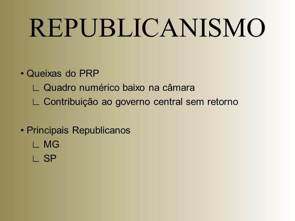REPUBLICANISMO Queixas do PRP ∟ Quadro numérico baixo na câmara ∟ Contribuição ao governo central sem retorno Principais Republicanos ∟ MG ∟ SP