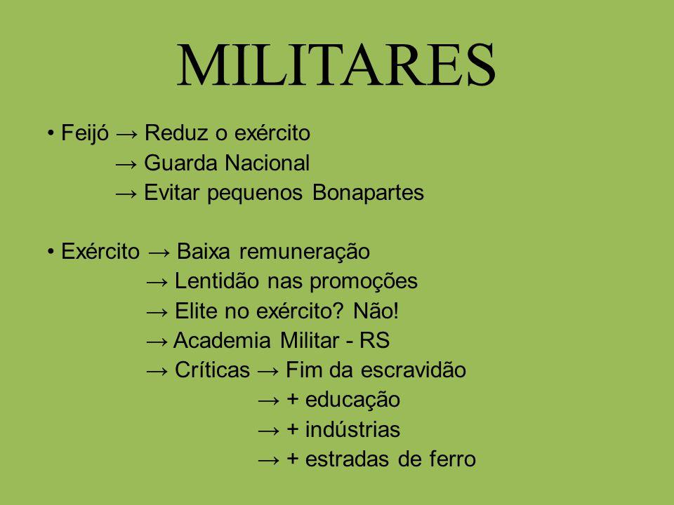 MILITARES Feijó → Reduz o exército → Guarda Nacional → Evitar pequenos Bonapartes Exército → Baixa remuneração → Lentidão nas promoções → Elite no exé