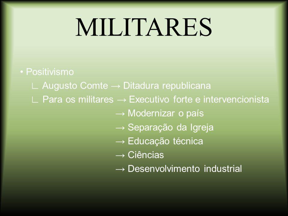 MILITARES Positivismo ∟ Augusto Comte → Ditadura republicana ∟ Para os militares → Executivo forte e intervencionista → Modernizar o país → Separação