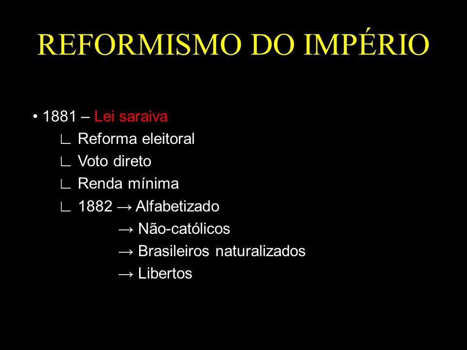 REFORMISMO DO IMPÉRIO 1881 – Lei saraiva ∟ Reforma eleitoral ∟ Voto direto ∟ Renda mínima ∟ 1882 → Alfabetizado → Não-católicos → Brasileiros naturali