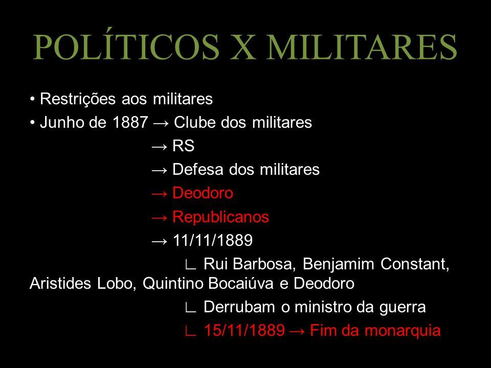 POLÍTICOS X MILITARES Restrições aos militares Junho de 1887 → Clube dos militares → RS → Defesa dos militares → Deodoro → Republicanos → 11/11/1889 ∟