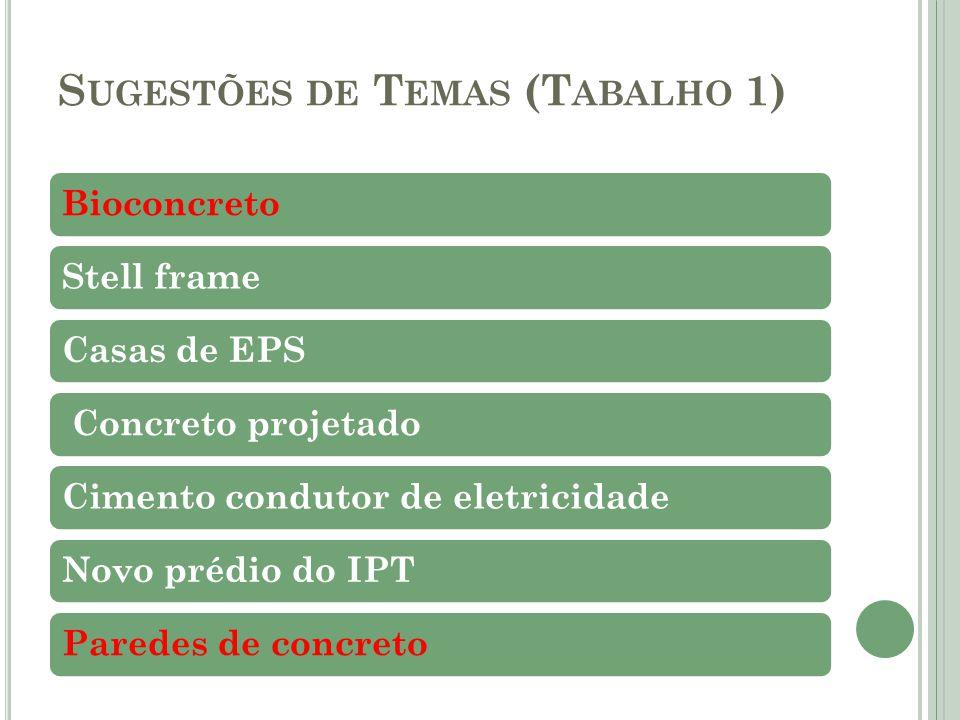 S UGESTÕES DE T EMAS (T ABALHO 1) BioconcretoStell frameCasas de EPS Concreto projetado Cimento condutor de eletricidadeNovo prédio do IPTParedes de concreto