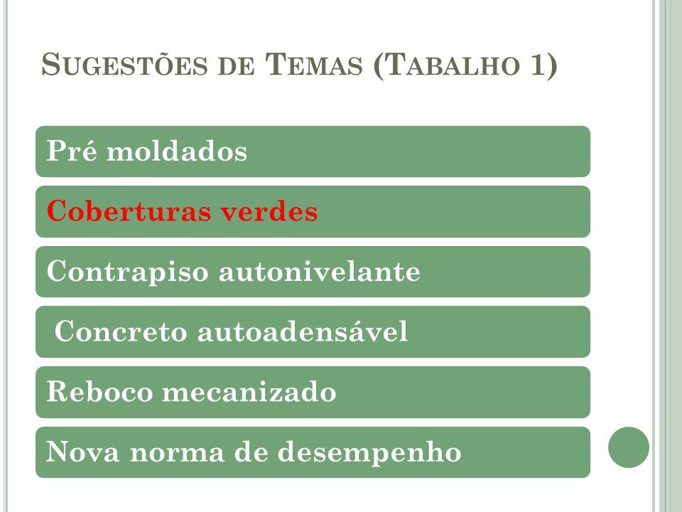 S UGESTÕES DE T EMAS (T ABALHO 1) Pré moldadosCoberturas verdesContrapiso autonivelante Concreto autoadensável Reboco mecanizadoNova norma de desempen