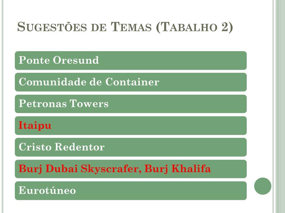 S UGESTÕES DE T EMAS (T ABALHO 2) Ponte OresundComunidade de ContainerPetronas TowersItaipuCristo RedentorBurj Dubai Skyscrafer, Burj KhalifaEurotúneo