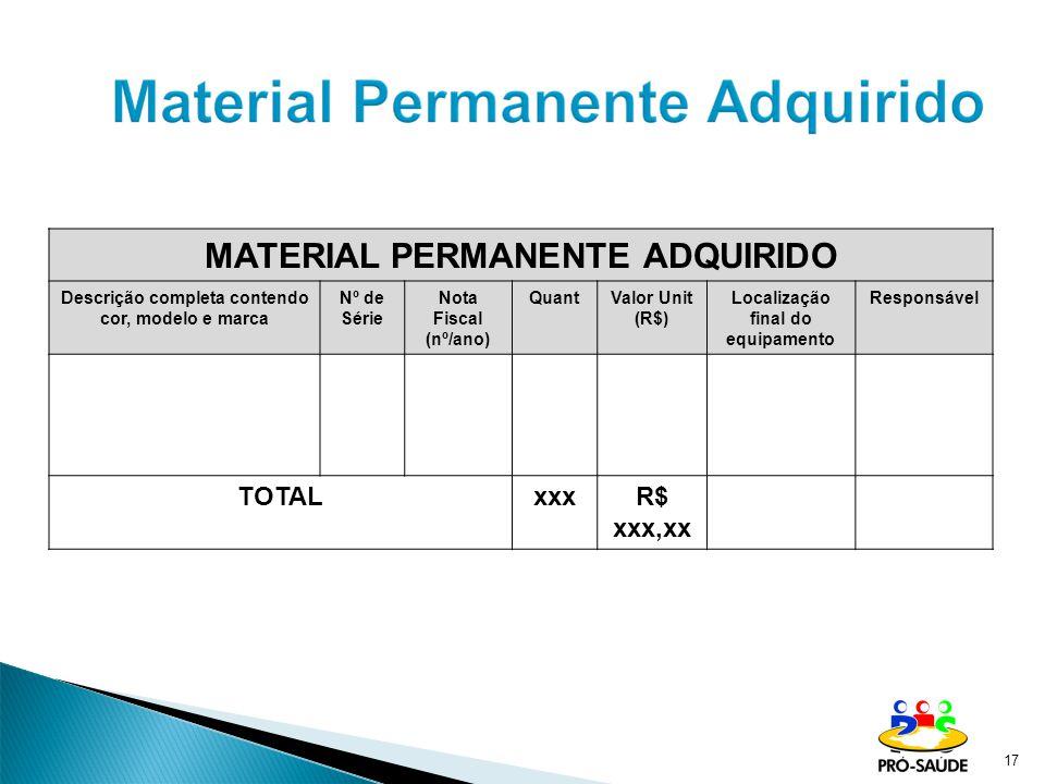 17 MATERIAL PERMANENTE ADQUIRIDO Descrição completa contendo cor, modelo e marca Nº de Série Nota Fiscal (nº/ano) QuantValor Unit (R$) Localização fin