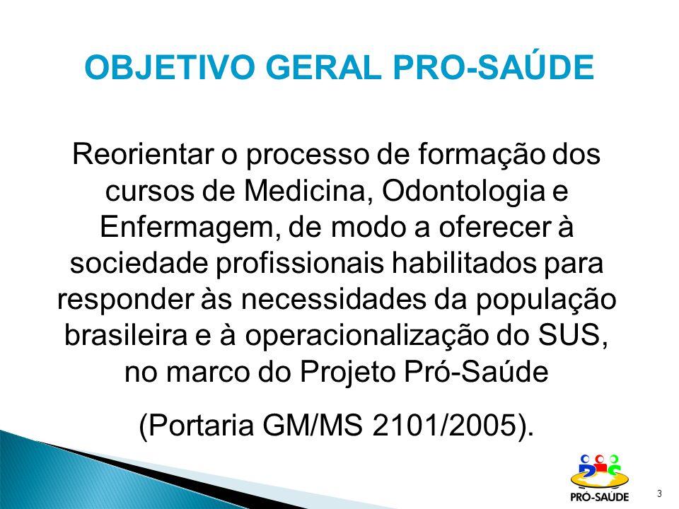 3 OBJETIVO GERAL PRO-SAÚDE Reorientar o processo de formação dos cursos de Medicina, Odontologia e Enfermagem, de modo a oferecer à sociedade profissionais habilitados para responder às necessidades da população brasileira e à operacionalização do SUS, no marco do Projeto Pró-Saúde (Portaria GM/MS 2101/2005).