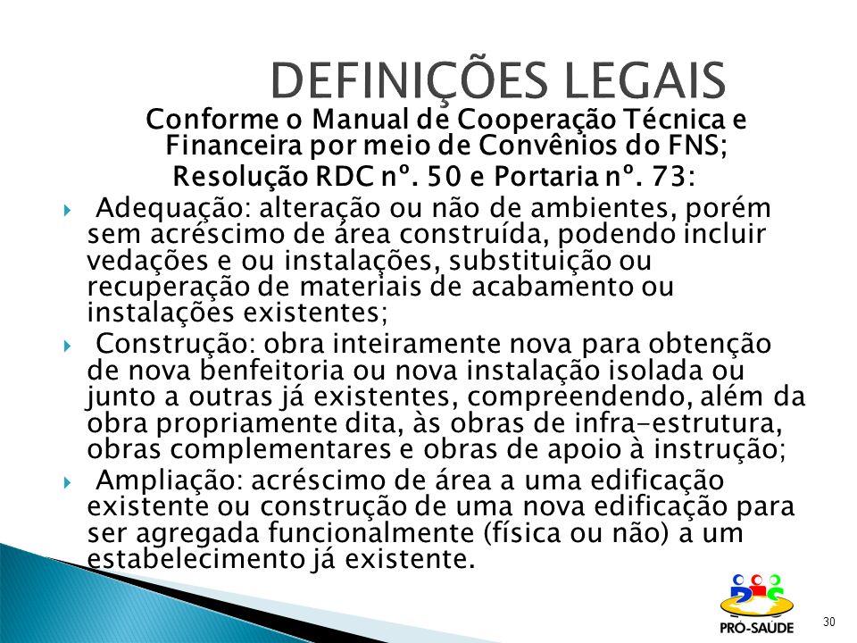 DEFINIÇÕES LEGAIS Conforme o Manual de Cooperação Técnica e Financeira por meio de Convênios do FNS; Resolução RDC nº. 50 e Portaria nº. 73:  Adequaç