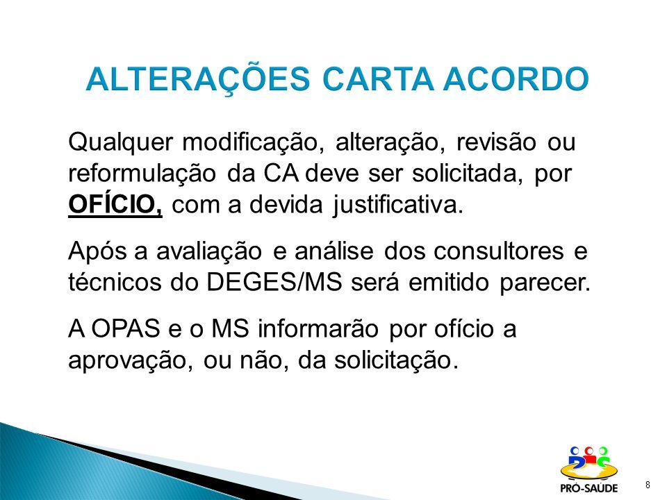 9 EXEMPLOS: prorrogação de prazo de vigência (30 dias antes do término da CA); alterações no plano de trabalho (atividades aprovadas na CA); remanejamento de rubricas.