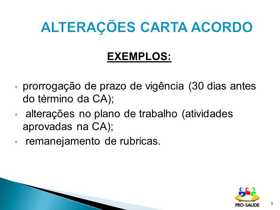 9 EXEMPLOS: prorrogação de prazo de vigência (30 dias antes do término da CA); alterações no plano de trabalho (atividades aprovadas na CA); remanejam
