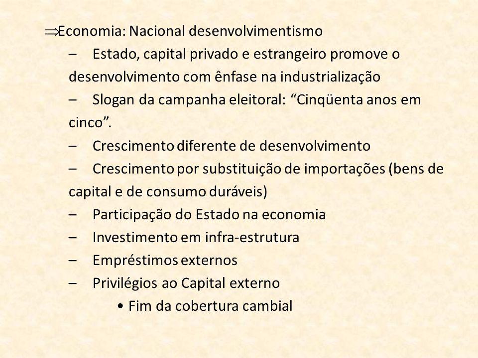  Economia: Nacional desenvolvimentismo –Estado, capital privado e estrangeiro promove o desenvolvimento com ênfase na industrialização –Slogan da cam