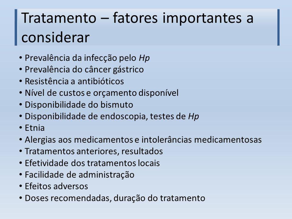 Tratamento – fatores importantes a considerar Prevalência da infecção pelo Hp Prevalência do câncer gástrico Resistência a antibióticos Nível de custo