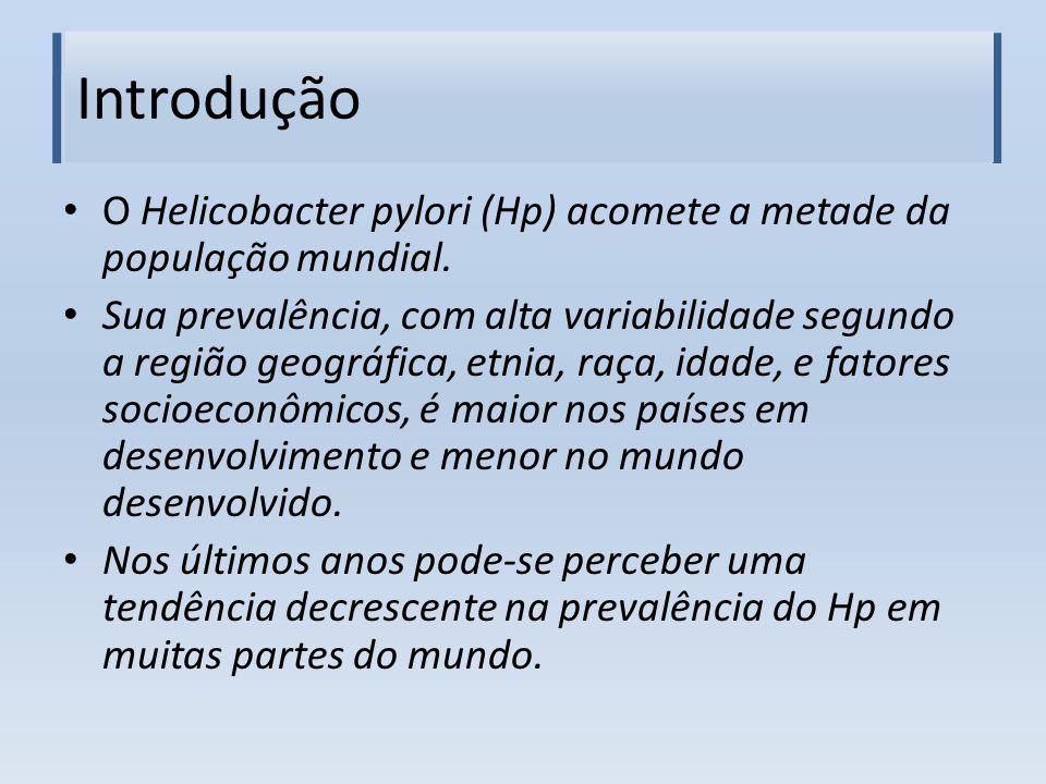 Introdução O Helicobacter pylori (Hp) acomete a metade da população mundial. Sua prevalência, com alta variabilidade segundo a região geográfica, etni