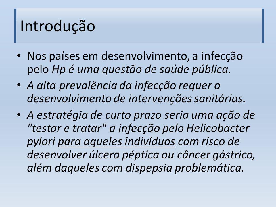 Introdução Nos países em desenvolvimento, a infecção pelo Hp é uma questão de saúde pública. A alta prevalência da infecção requer o desenvolvimento d