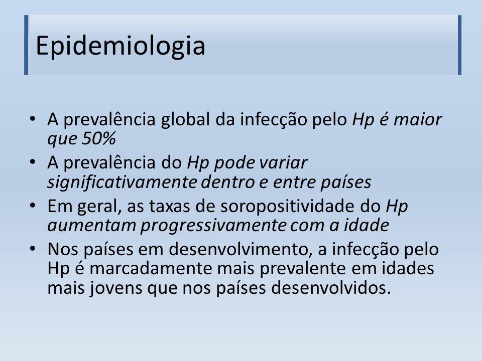 Epidemiologia A prevalência global da infecção pelo Hp é maior que 50% A prevalência do Hp pode variar significativamente dentro e entre países Em ger