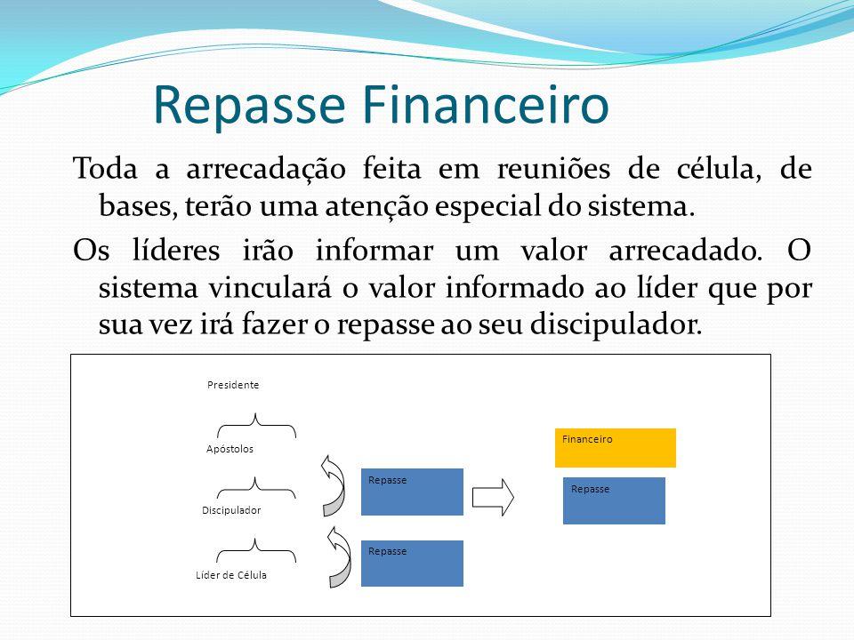Repasse Financeiro Toda a arrecadação feita em reuniões de célula, de bases, terão uma atenção especial do sistema.