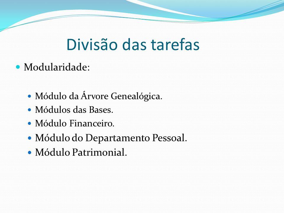 Divisão das tarefas Modularidade: Módulo da Árvore Genealógica.