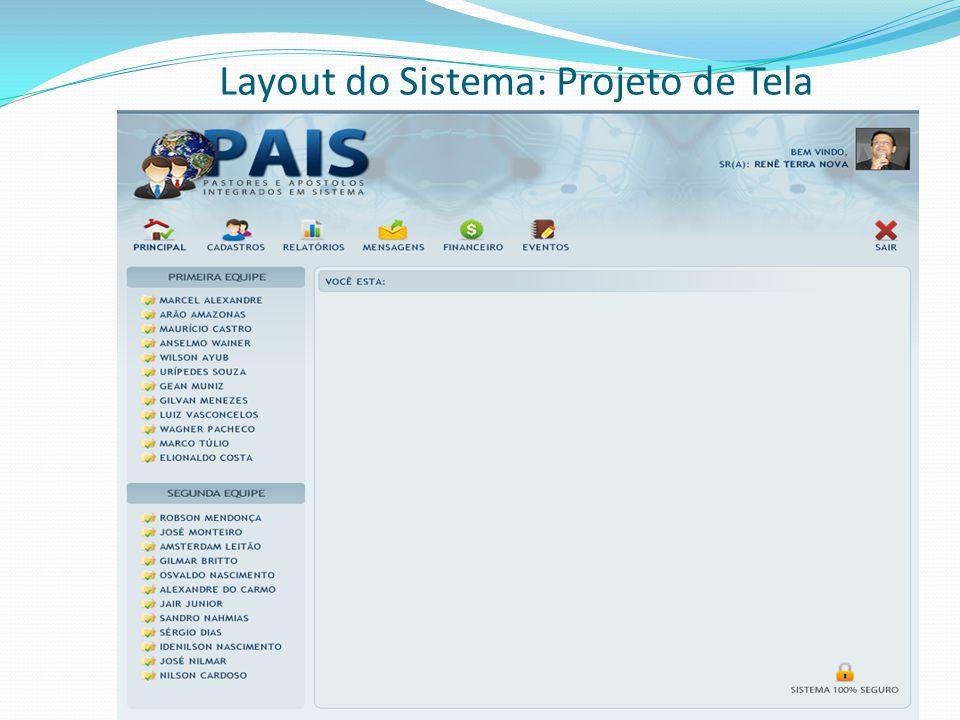 Layout do Sistema: Projeto de Tela