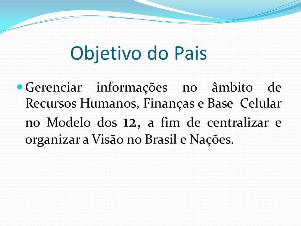 Objetivo do Pais Gerenciar informações no âmbito de Recursos Humanos, Finanças e Base Celular no Modelo dos 12, a fim de centralizar e organizar a Visão no Brasil e Nações.