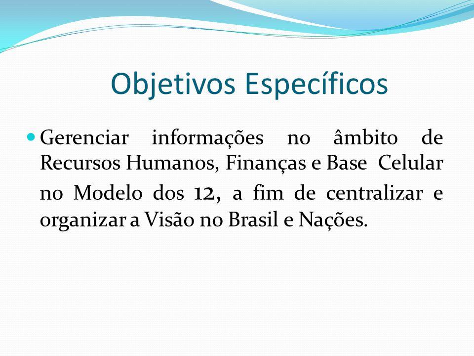 Objetivos Específicos Gerenciar informações no âmbito de Recursos Humanos, Finanças e Base Celular no Modelo dos 12, a fim de centralizar e organizar a Visão no Brasil e Nações.