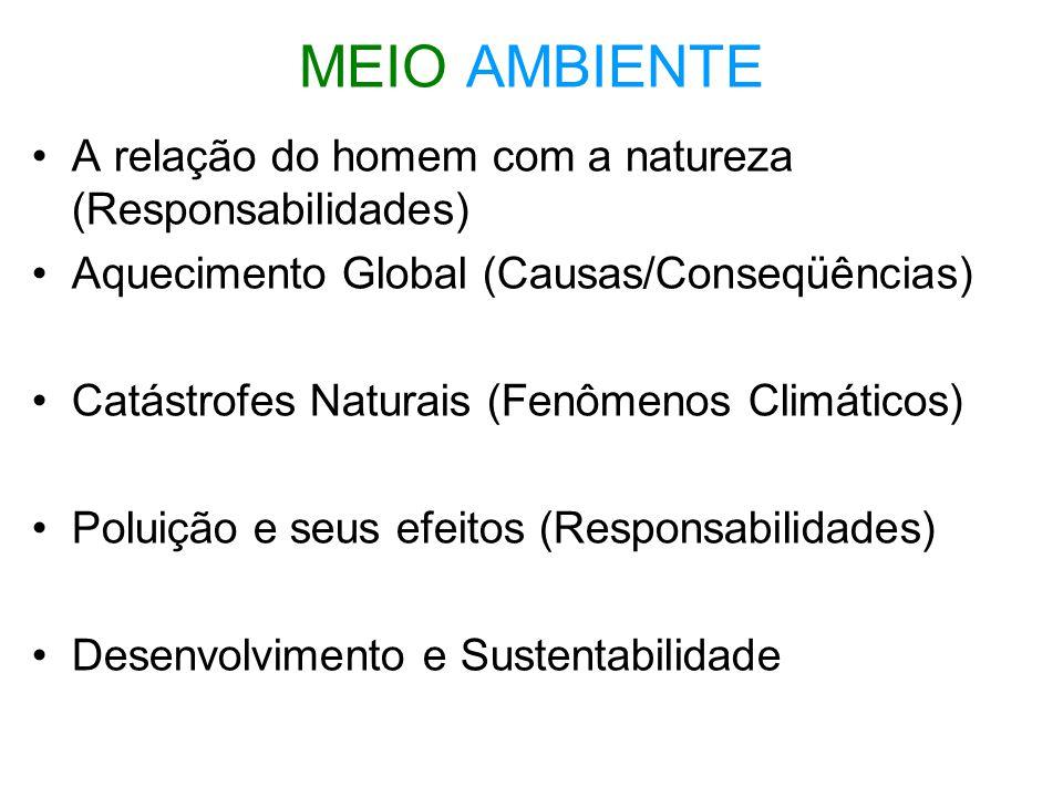 A relação do homem com a natureza (Responsabilidades) Aquecimento Global (Causas/Conseqüências) Catástrofes Naturais (Fenômenos Climáticos) Poluição e