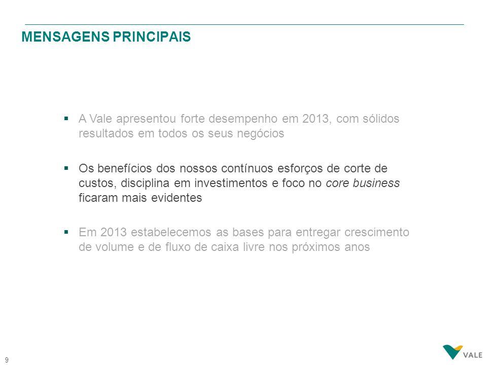9 MENSAGENS PRINCIPAIS  A Vale apresentou forte desempenho em 2013, com sólidos resultados em todos os seus negócios  Os benefícios dos nossos contí