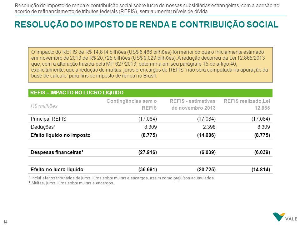 14 RESOLUÇÃO DO IMPOSTO DE RENDA E CONTRIBUIÇÃO SOCIAL O impacto do REFIS de R$ 14,814 bilhões (US$ 6,466 bilhões) foi menor do que o inicialmente est