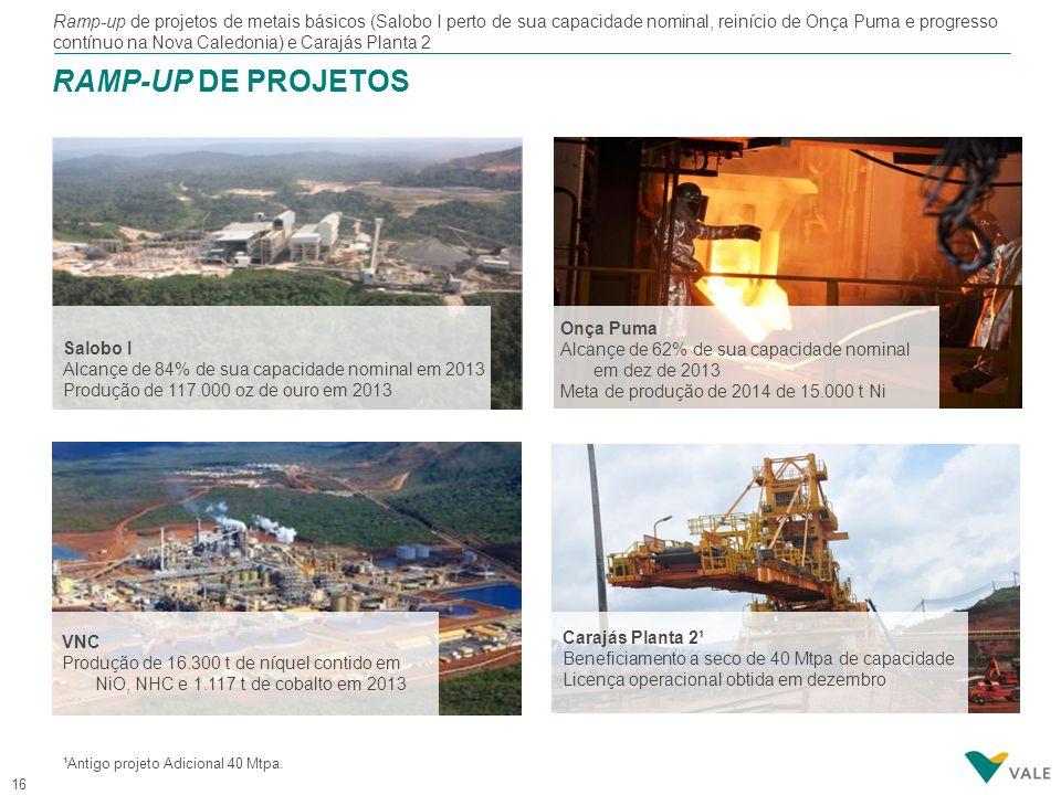 16 RAMP-UP DE PROJETOS Ramp-up de projetos de metais básicos (Salobo I perto de sua capacidade nominal, reinício de Onça Puma e progresso contínuo na