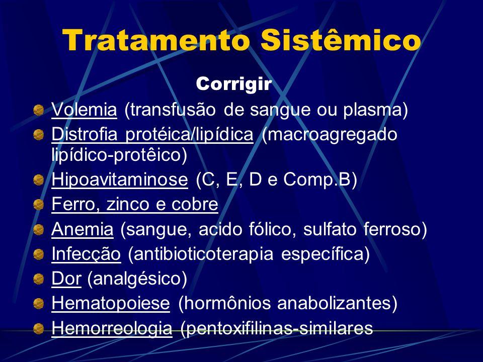 Tratamento Sistêmico Corrigir Volemia (transfusão de sangue ou plasma) Distrofia protéica/lipídica (macroagregado lipídico-protêico) Hipoavitaminose (