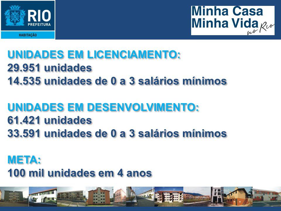 UNIDADES EM LICENCIAMENTO: 29.951 unidades 14.535 unidades de 0 a 3 salários mínimos UNIDADES EM DESENVOLVIMENTO: 61.421 unidades 33.591 unidades de 0