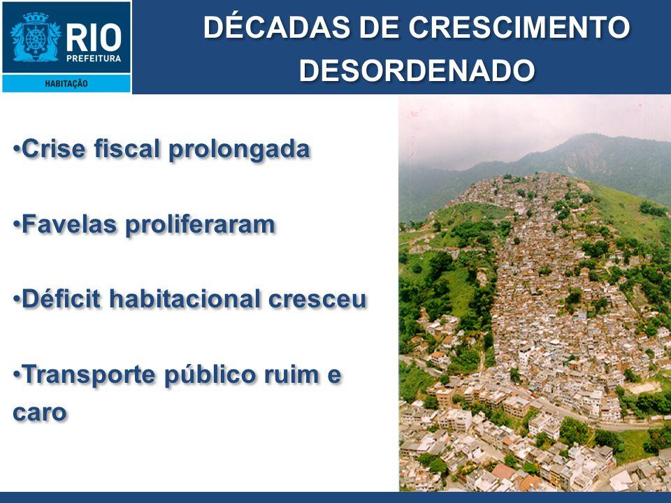 DÉCADAS DE CRESCIMENTO DESORDENADO Crise fiscal prolongada Favelas proliferaram Déficit habitacional cresceu Transporte público ruim e caro Crise fisc