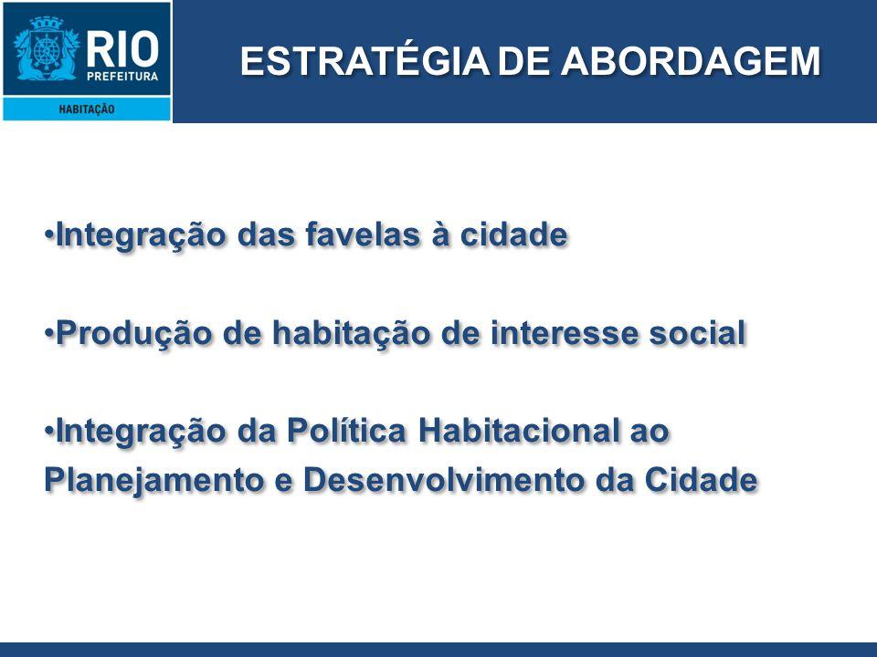Integração das favelas à cidade Produção de habitação de interesse social Integração da Política Habitacional ao Planejamento e Desenvolvimento da Cid
