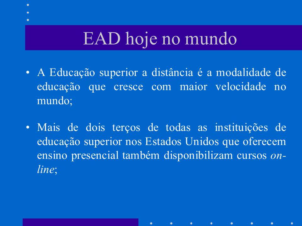 EAD hoje no mundo A Educação superior a distância é a modalidade de educação que cresce com maior velocidade no mundo; Mais de dois terços de todas as