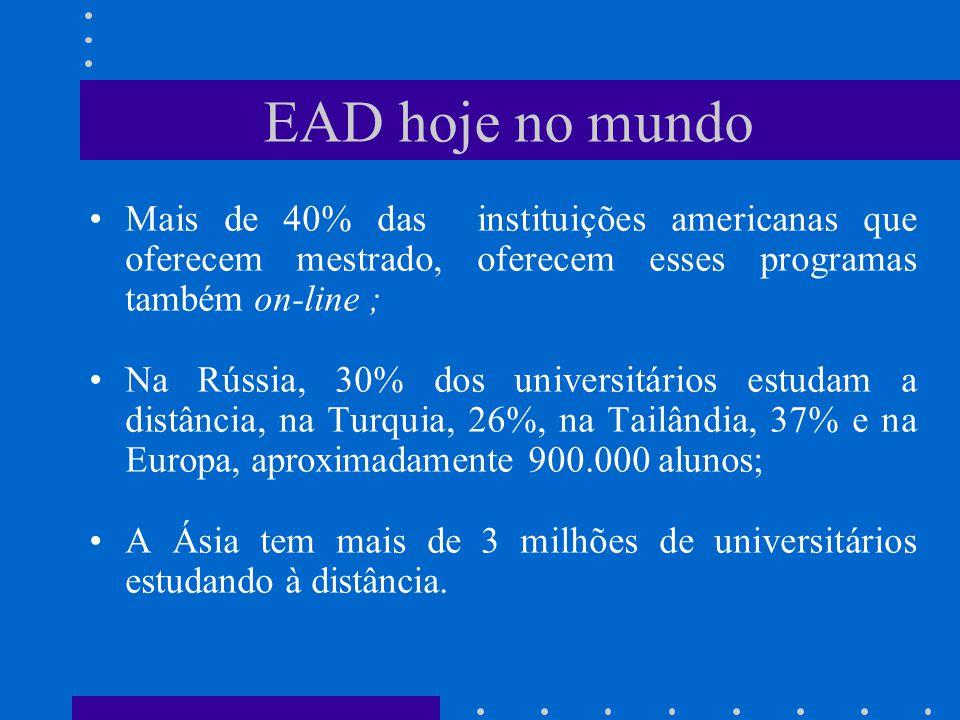 Mais de 40% das instituições americanas que oferecem mestrado, oferecem esses programas também on-line ; Na Rússia, 30% dos universitários estudam a d