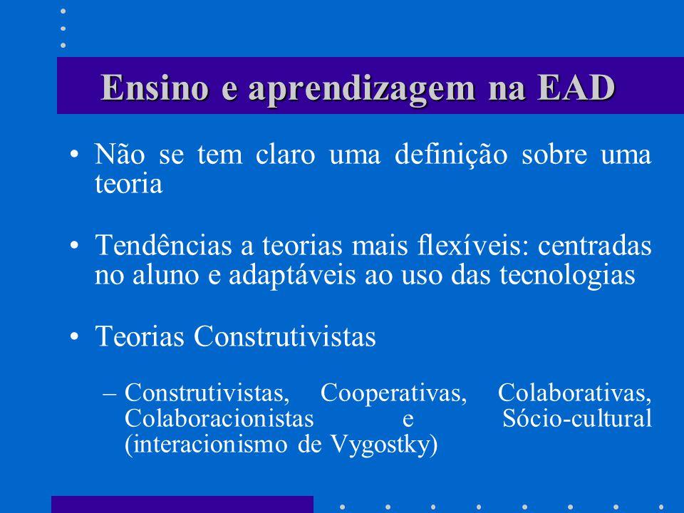 Ensino e aprendizagem na EAD Não se tem claro uma definição sobre uma teoria Tendências a teorias mais flexíveis: centradas no aluno e adaptáveis ao u
