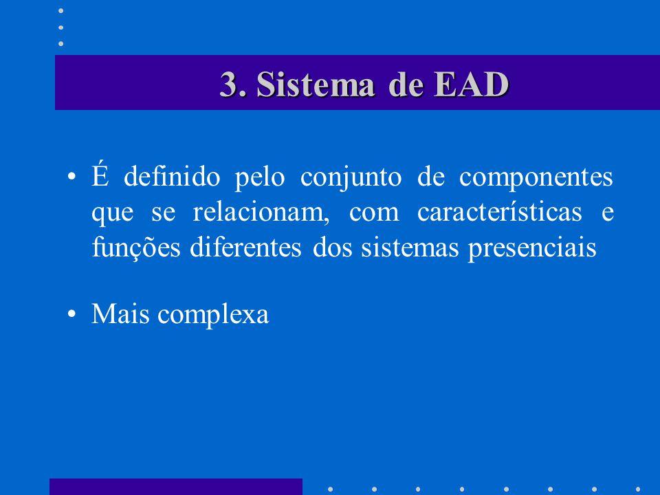 3. Sistema de EAD É definido pelo conjunto de componentes que se relacionam, com características e funções diferentes dos sistemas presenciais Mais co