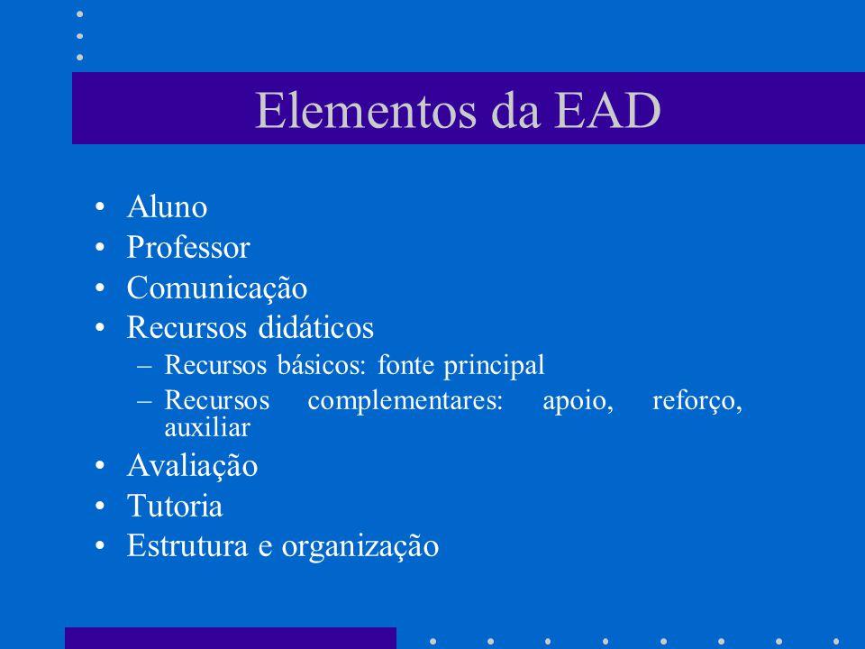 Aluno Professor Comunicação Recursos didáticos –Recursos básicos: fonte principal –Recursos complementares: apoio, reforço, auxiliar Avaliação Tutoria