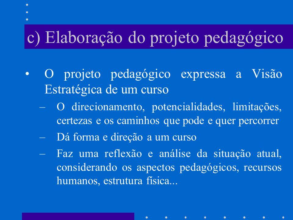 O projeto pedagógico expressa a Visão Estratégica de um curso –O direcionamento, potencialidades, limitações, certezas e os caminhos que pode e quer p