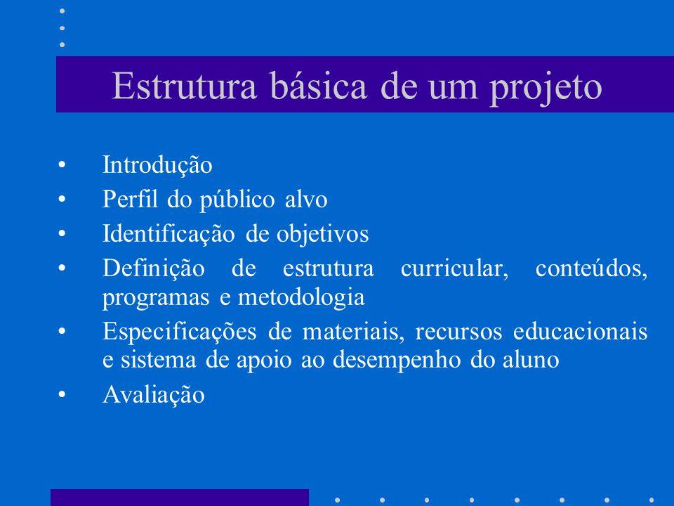 Introdução Perfil do público alvo Identificação de objetivos Definição de estrutura curricular, conteúdos, programas e metodologia Especificações de m