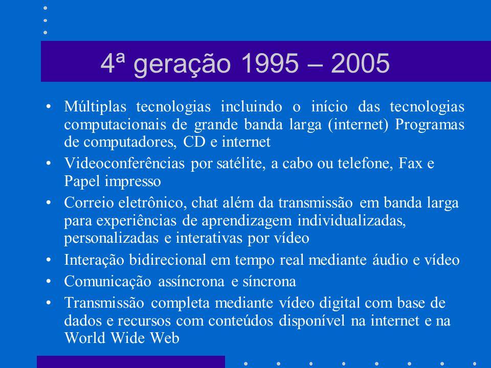 Múltiplas tecnologias incluindo o início das tecnologias computacionais de grande banda larga (internet) Programas de computadores, CD e internet Vide