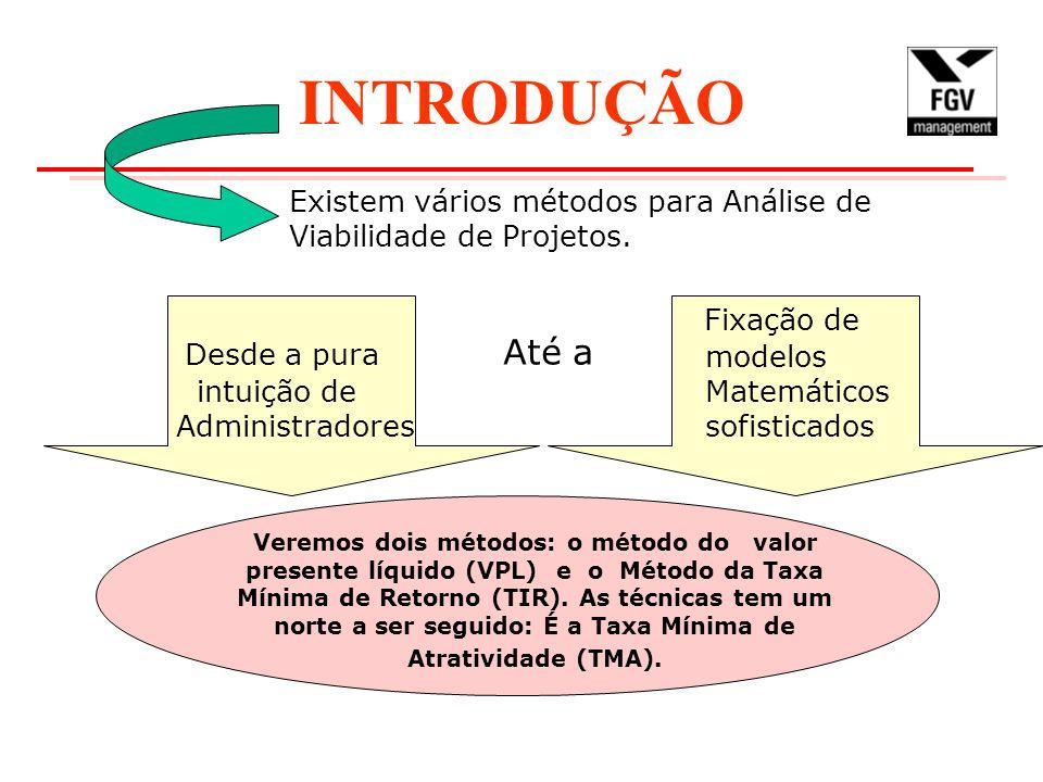 INTRODUÇÃO Existem vários métodos para Análise de Viabilidade de Projetos. Desde a pura intuição de Administradores Até a Fixação de modelos Matemátic