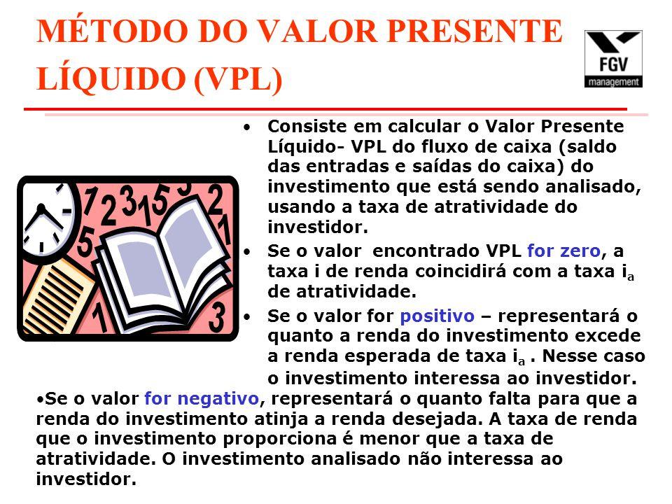 MÉTODO DO VALOR PRESENTE LÍQUIDO (VPL) Consiste em calcular o Valor Presente Líquido- VPL do fluxo de caixa (saldo das entradas e saídas do caixa) do investimento que está sendo analisado, usando a taxa de atratividade do investidor.