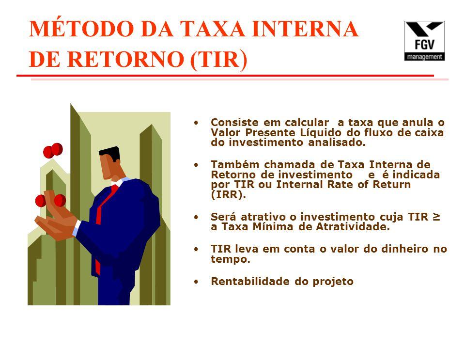 MÉTODO DA TAXA INTERNA DE RETORNO (TIR ) Consiste em calcular a taxa que anula o Valor Presente Líquido do fluxo de caixa do investimento analisado. T