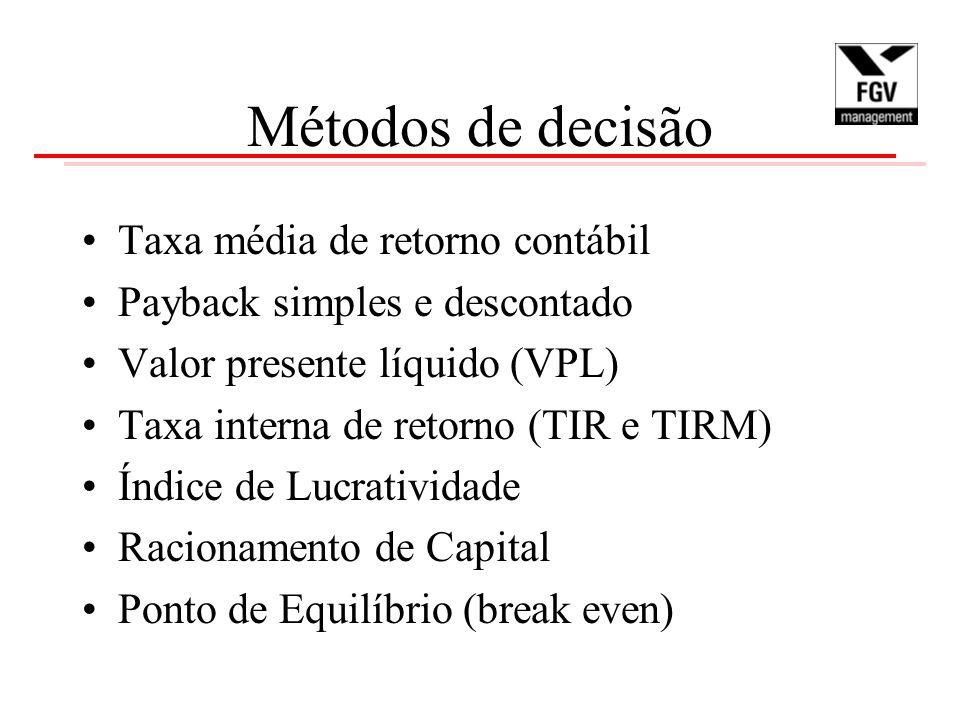 Métodos de decisão Taxa média de retorno contábil Payback simples e descontado Valor presente líquido (VPL) Taxa interna de retorno (TIR e TIRM) Índice de Lucratividade Racionamento de Capital Ponto de Equilíbrio (break even)