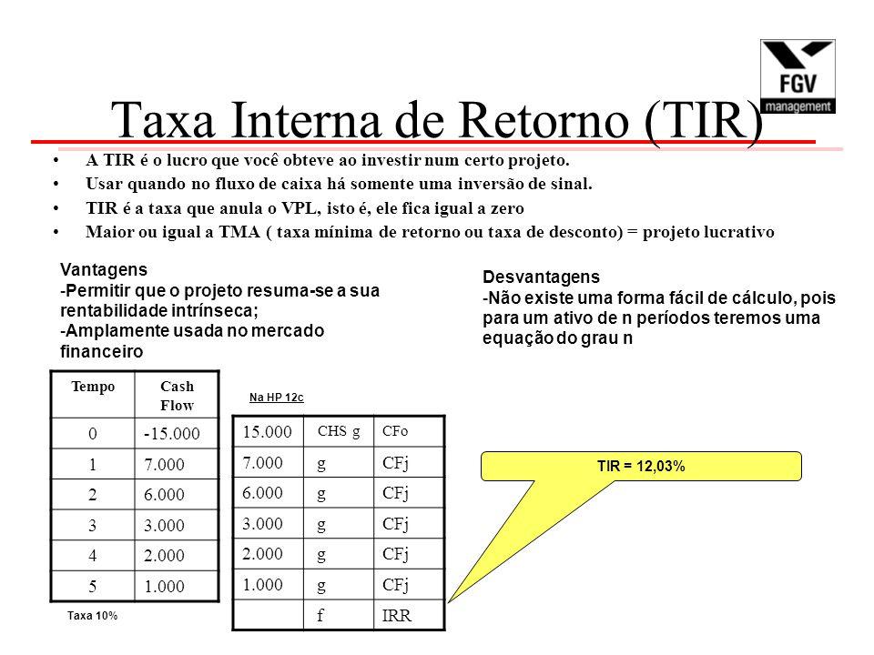 Taxa Interna de Retorno (TIR) A TIR é o lucro que você obteve ao investir num certo projeto. Usar quando no fluxo de caixa há somente uma inversão de