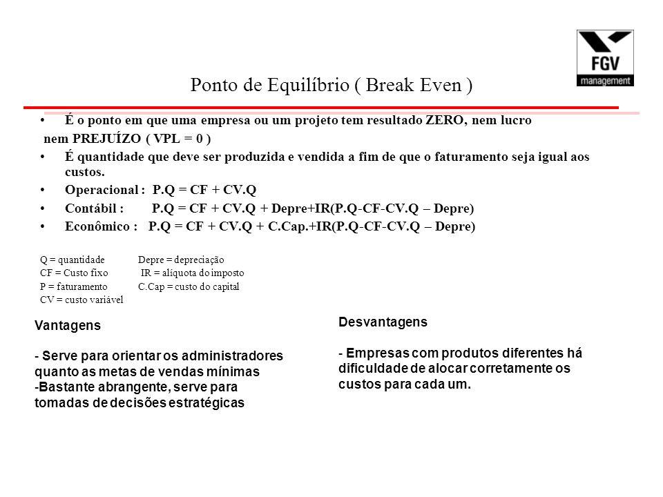 Ponto de Equilíbrio ( Break Even ) É o ponto em que uma empresa ou um projeto tem resultado ZERO, nem lucro nem PREJUÍZO ( VPL = 0 ) É quantidade que
