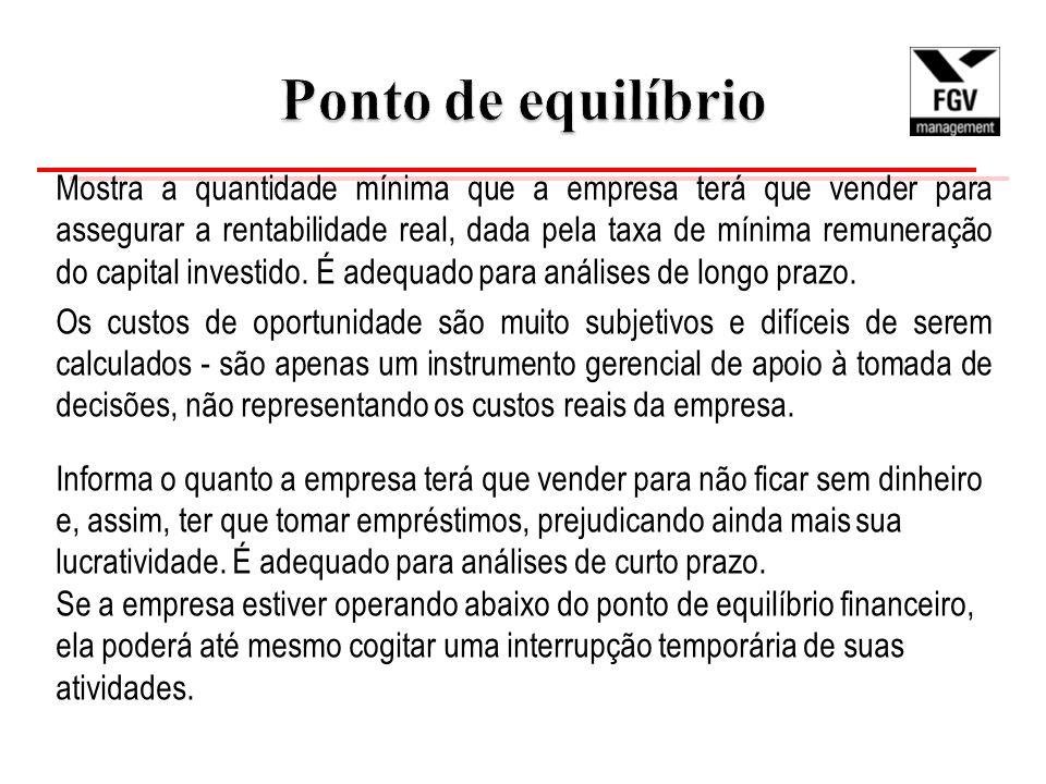 Mostra a quantidade mínima que a empresa terá que vender para assegurar a rentabilidade real, dada pela taxa de mínima remuneração do capital investid